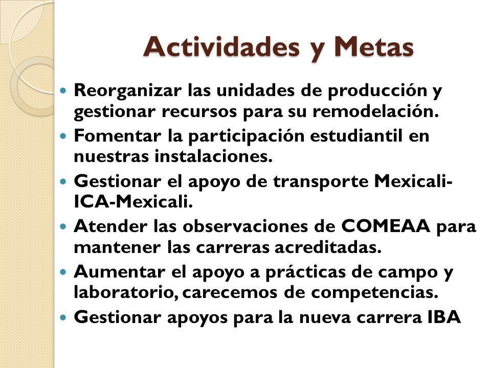 Actividades y Metas Reorganizar las unidades de producción y gestionar recursos para su remodelación.
