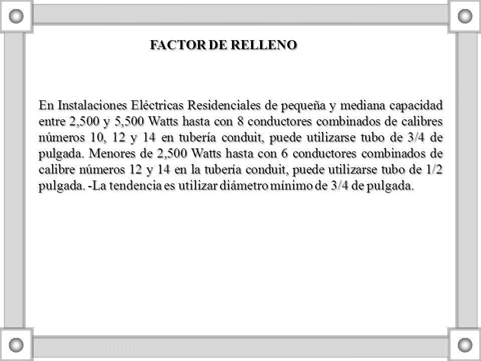 FACTOR DE RELLENO