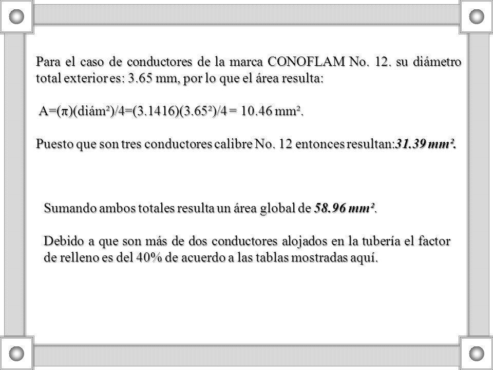 Para el caso de conductores de la marca CONOFLAM No. 12