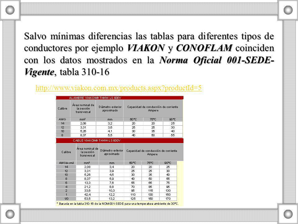 Salvo mínimas diferencias las tablas para diferentes tipos de conductores por ejemplo VIAKON y CONOFLAM coinciden con los datos mostrados en la Norma Oficial 001-SEDE-Vigente, tabla 310-16