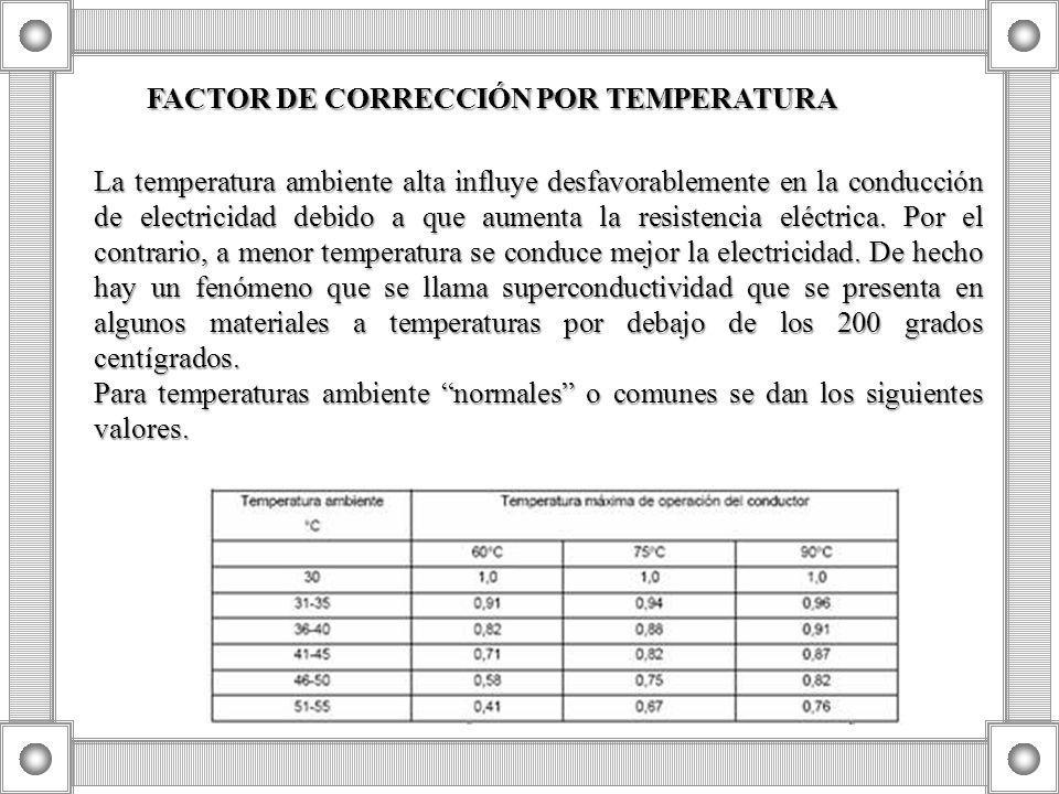 FACTOR DE CORRECCIÓN POR TEMPERATURA