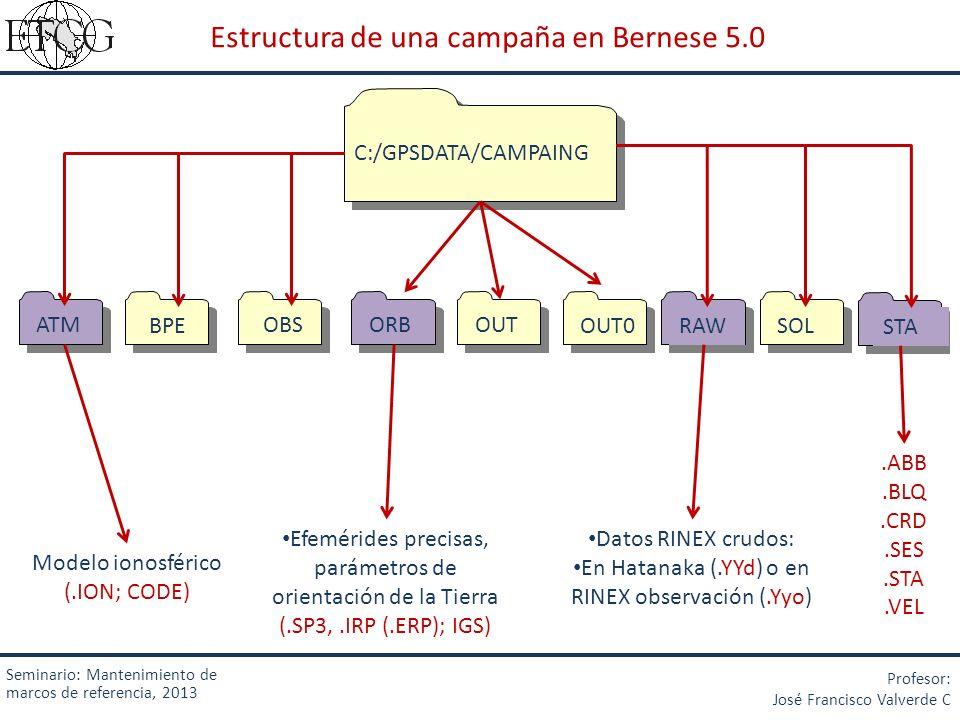 Estructura de una campaña en Bernese 5.0