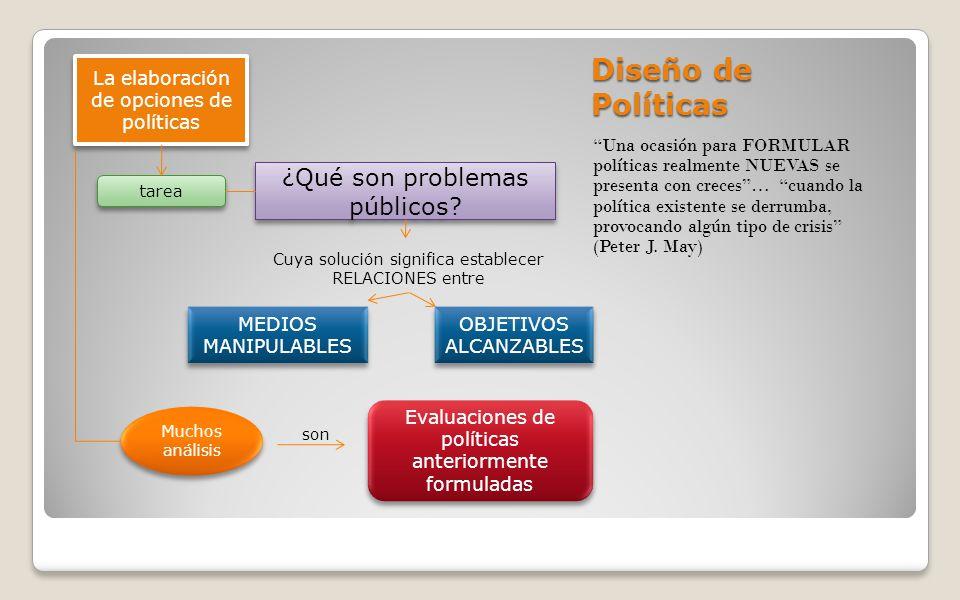 Diseño de Políticas ¿Qué son problemas públicos