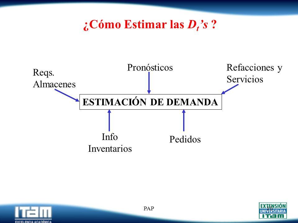 ¿Cómo Estimar las Dt's Pronósticos Refacciones y Servicios Reqs.