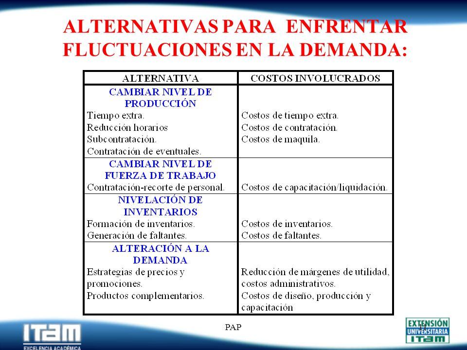 ALTERNATIVAS PARA ENFRENTAR FLUCTUACIONES EN LA DEMANDA: