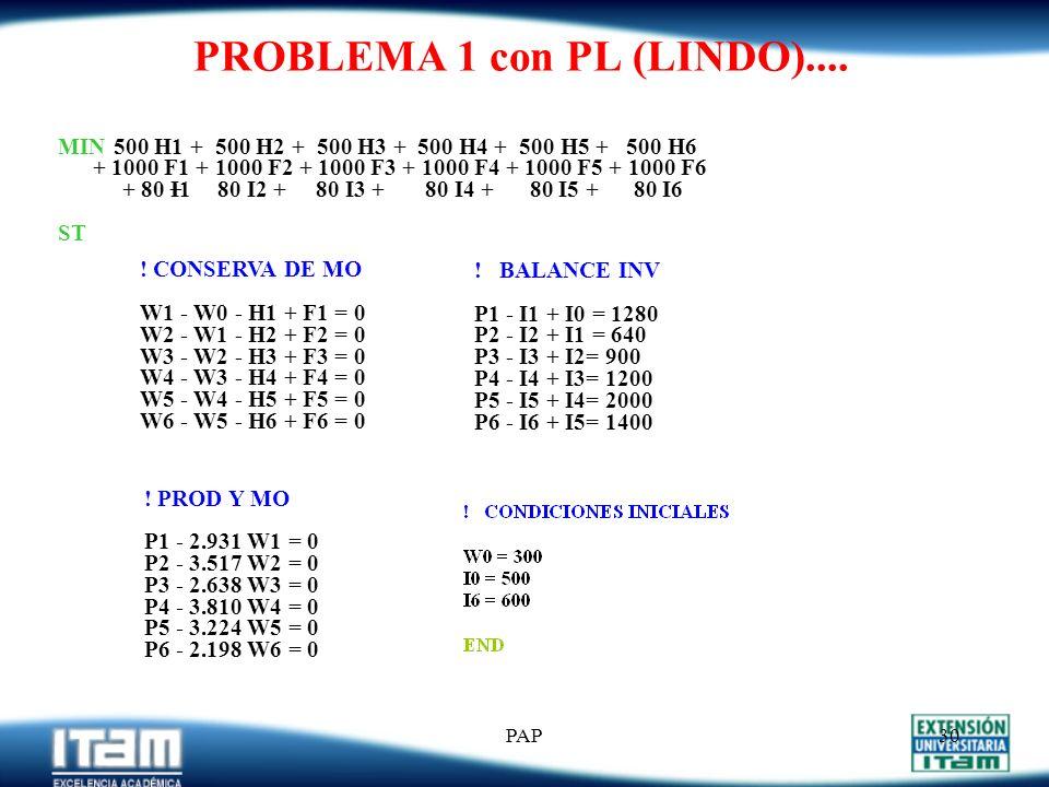 PROBLEMA 1 con PL (LINDO)....