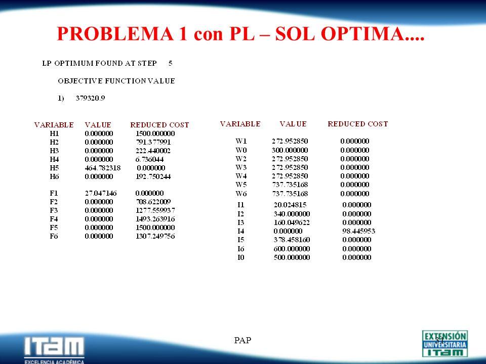 PROBLEMA 1 con PL – SOL OPTIMA....