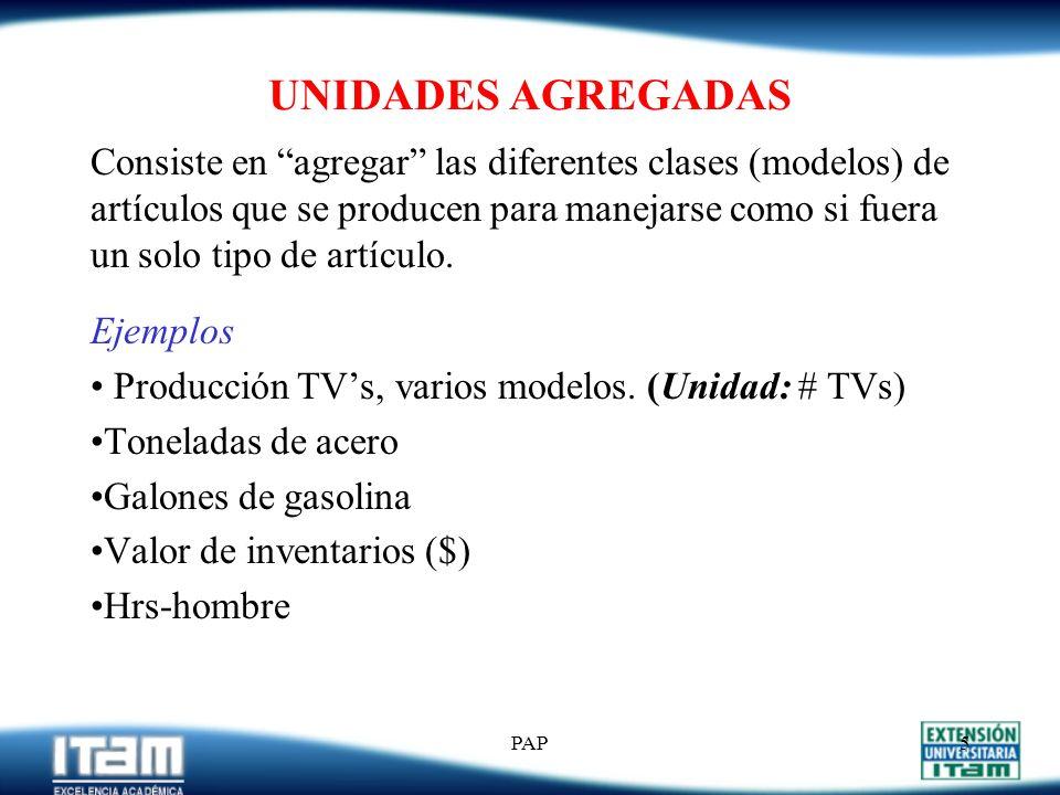 UNIDADES AGREGADAS