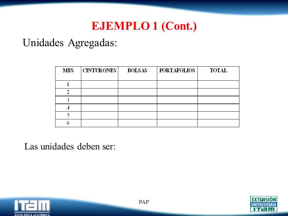 EJEMPLO 1 (Cont.) Unidades Agregadas: Las unidades deben ser: PAP