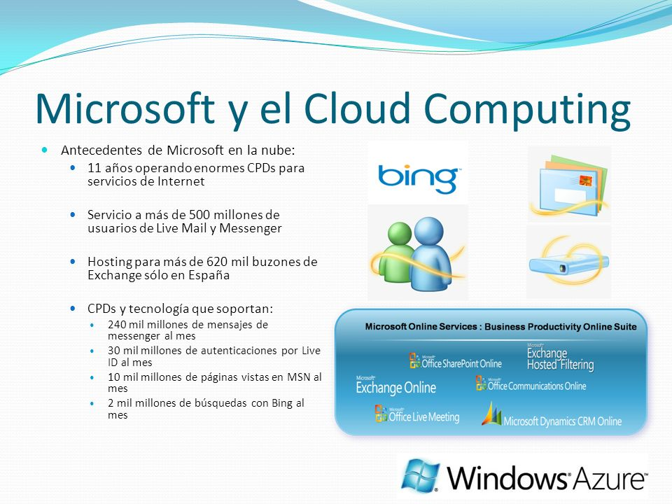 Microsoft y el Cloud Computing