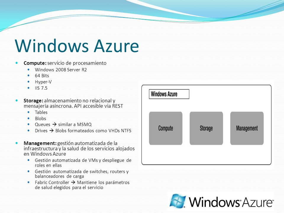 Windows Azure Compute: servicio de procesamiento