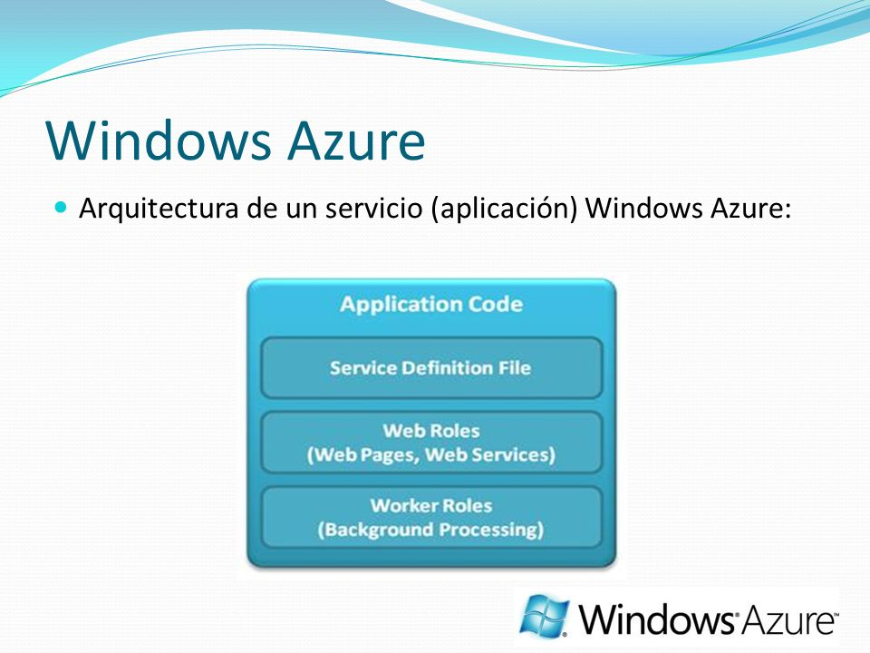 Windows Azure Arquitectura de un servicio (aplicación) Windows Azure: