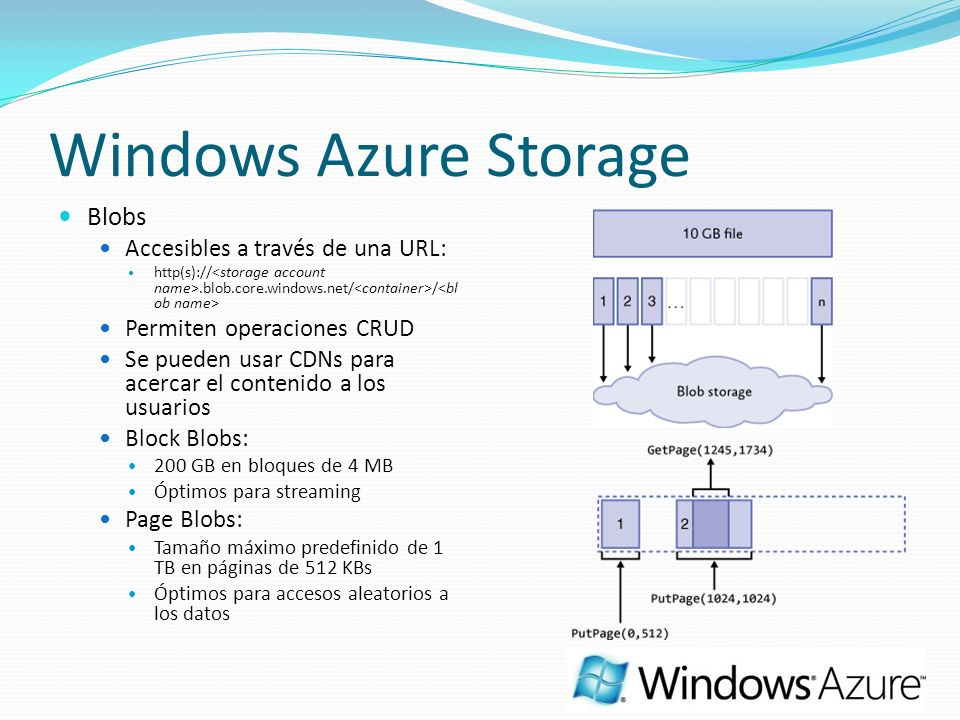 Windows Azure Storage Blobs Accesibles a través de una URL: