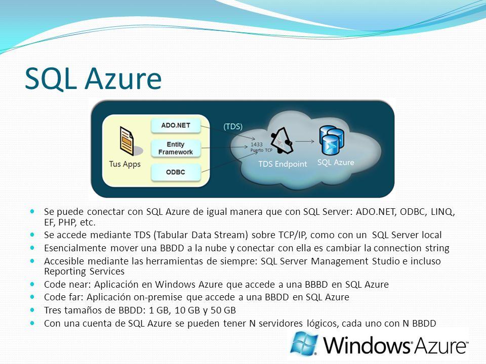 SQL Azure Se puede conectar con SQL Azure de igual manera que con SQL Server: ADO.NET, ODBC, LINQ, EF, PHP, etc.