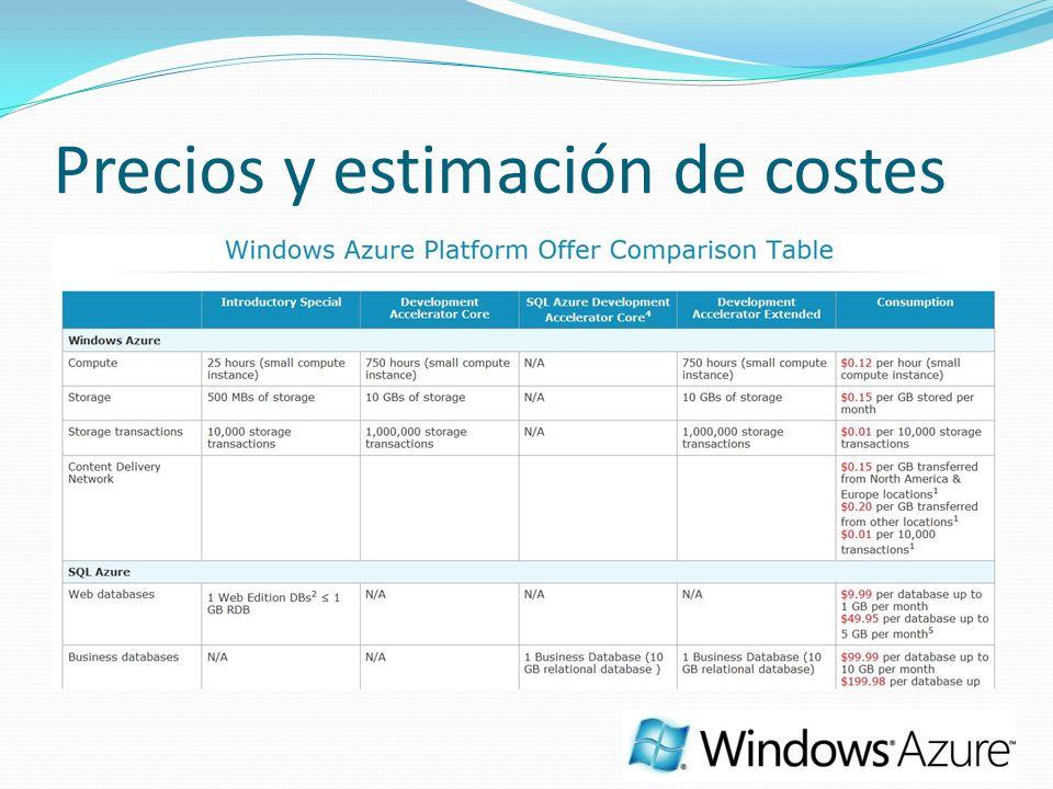 Precios y estimación de costes