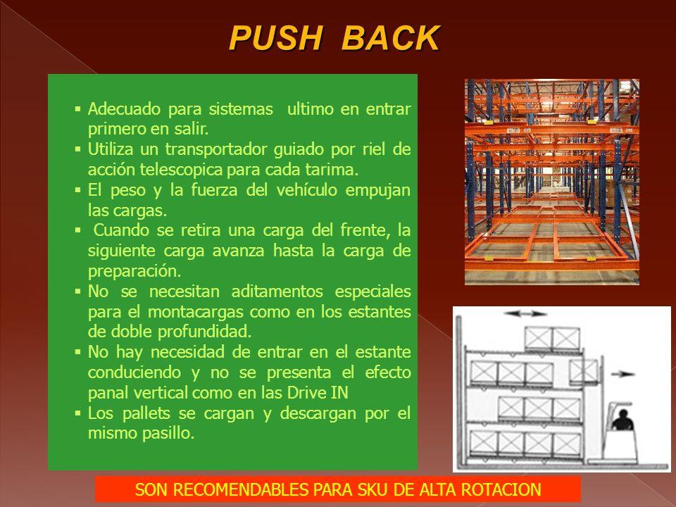 PUSH BACK Adecuado para sistemas ultimo en entrar primero en salir.