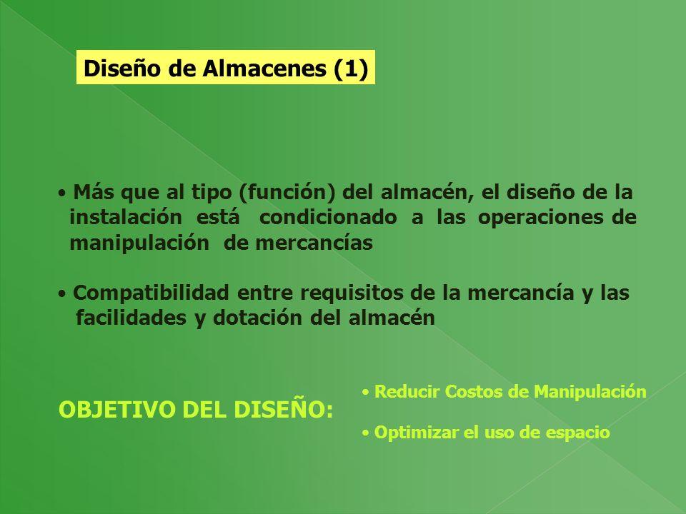 Diseño de Almacenes (1) OBJETIVO DEL DISEÑO: