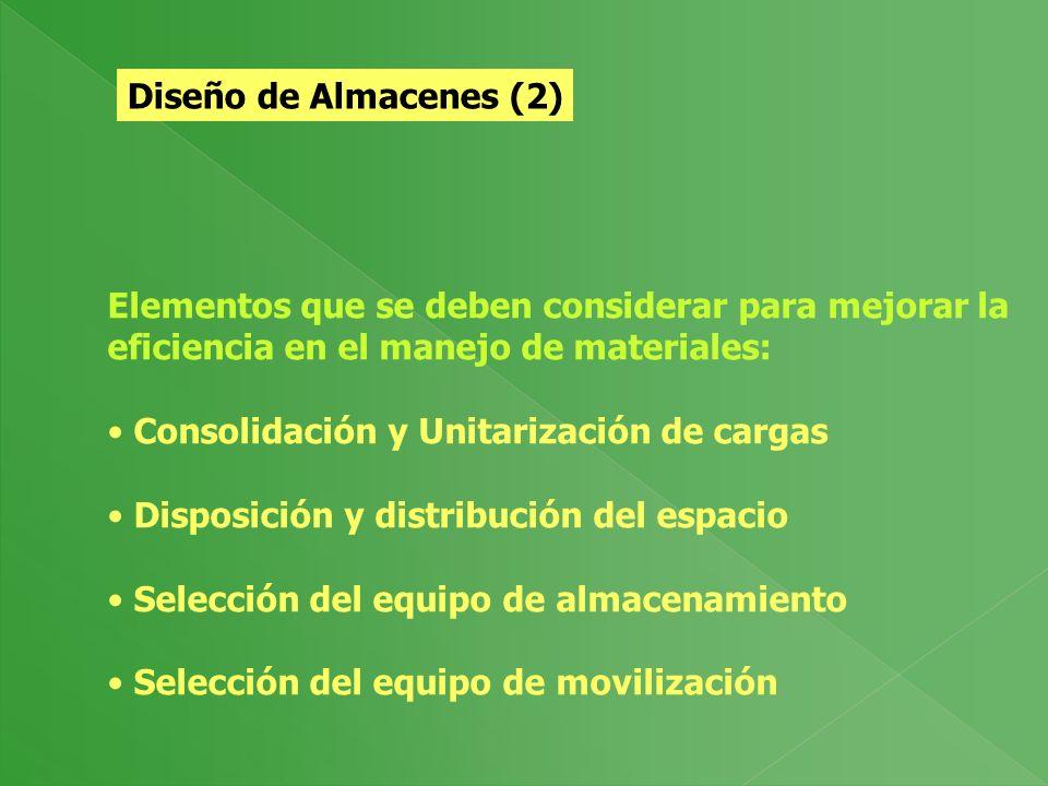 Diseño de Almacenes (2) Elementos que se deben considerar para mejorar la. eficiencia en el manejo de materiales: