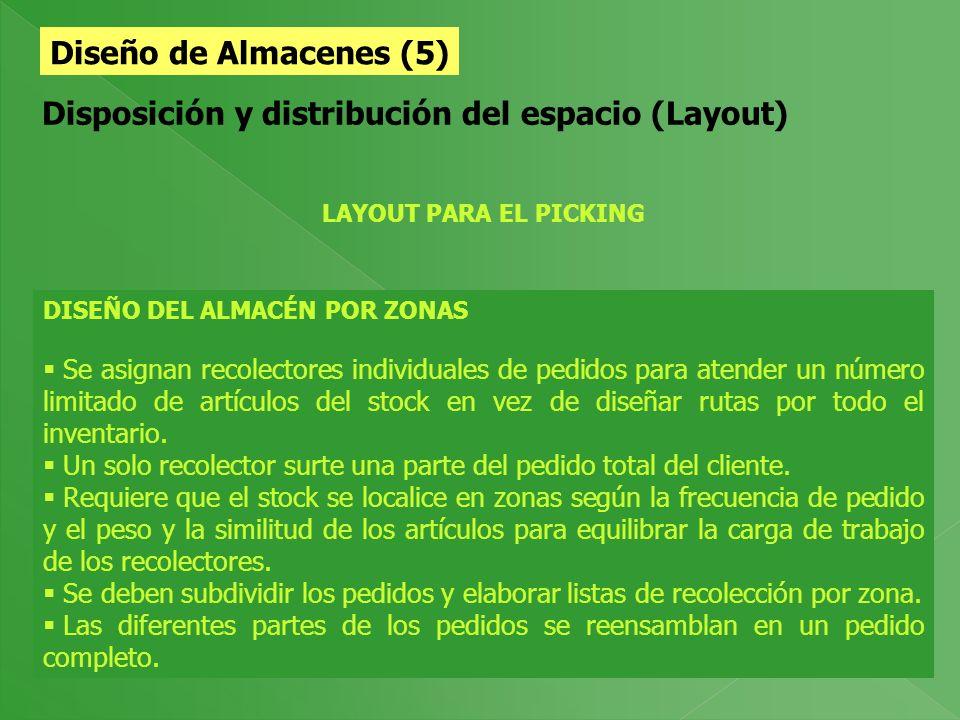 Disposición y distribución del espacio (Layout)