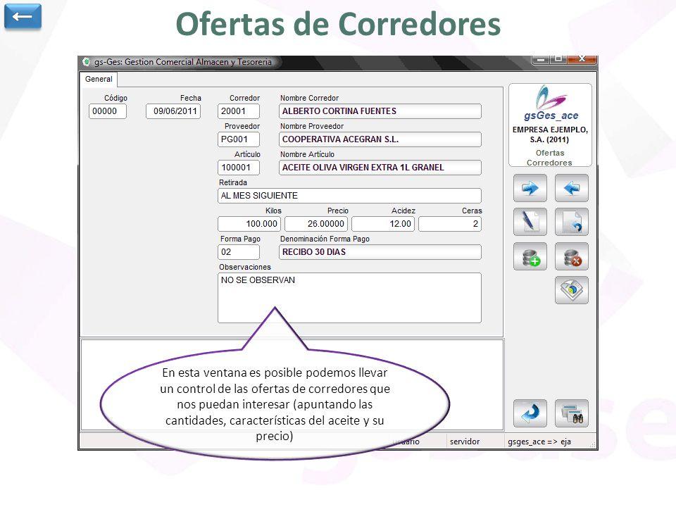 Ofertas de Corredores ←