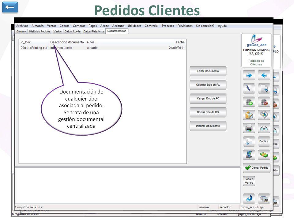 ← Pedidos Clientes. Control de unidades servidas por cada línea de pedido de forma automática.