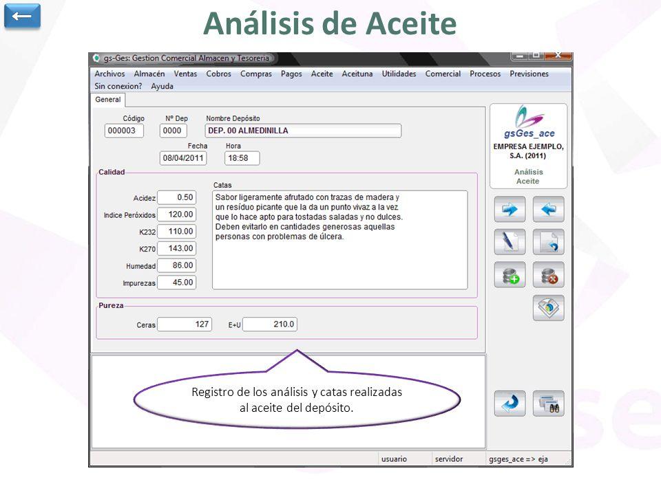 Registro de los análisis y catas realizadas al aceite del depósito.