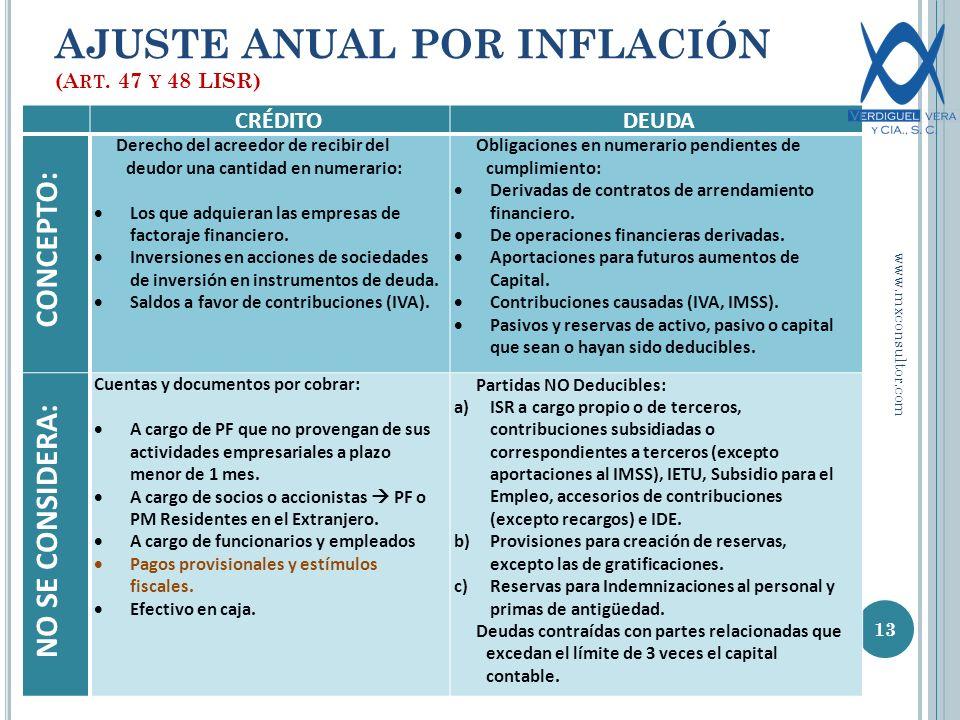 AJUSTE ANUAL POR INFLACIÓN (Art. 47 y 48 LISR)