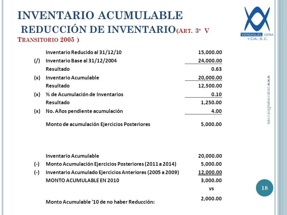 INVENTARIO ACUMULABLE REDUCCIÓN DE INVENTARIO(Art