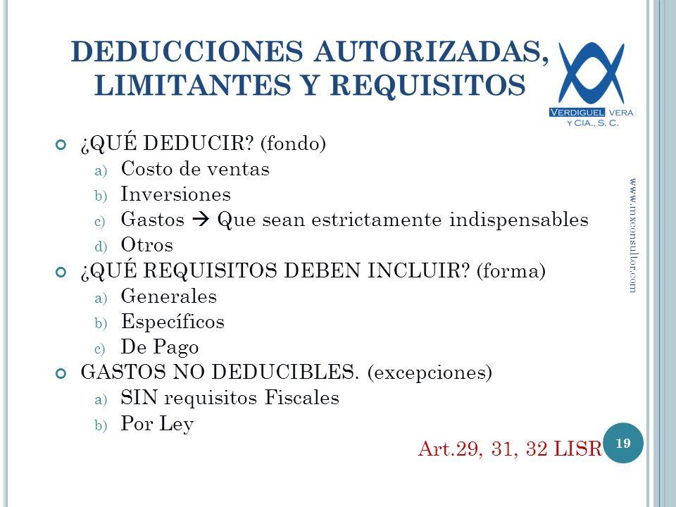 DEDUCCIONES AUTORIZADAS, LIMITANTES Y REQUISITOS