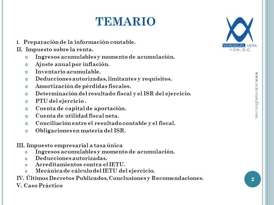 TEMARIO II. Impuesto sobre la renta.