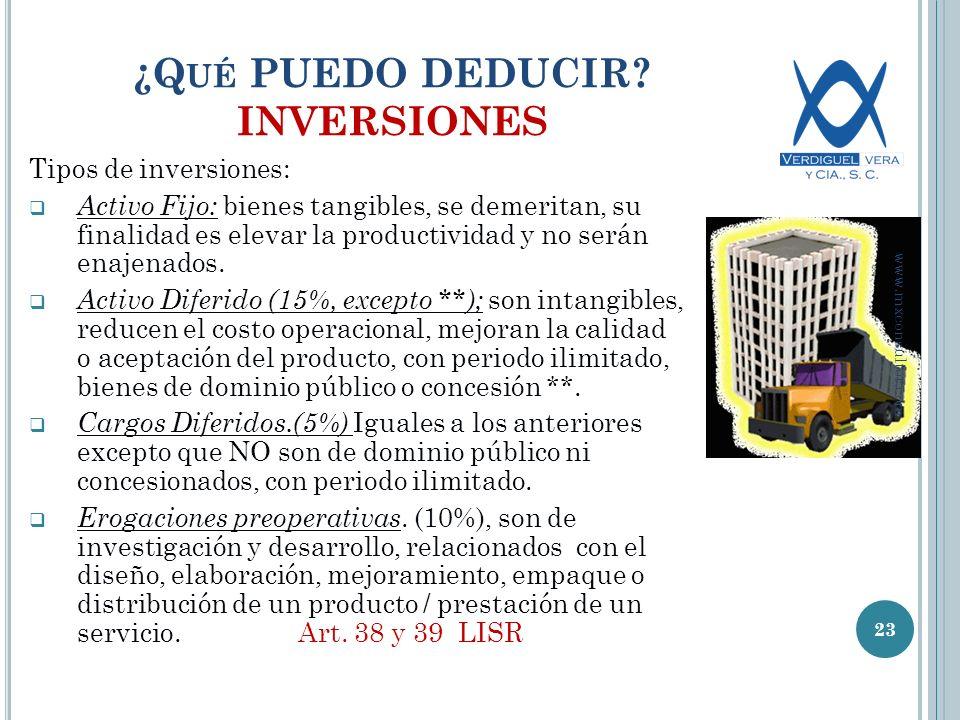 ¿Qué PUEDO DEDUCIR INVERSIONES