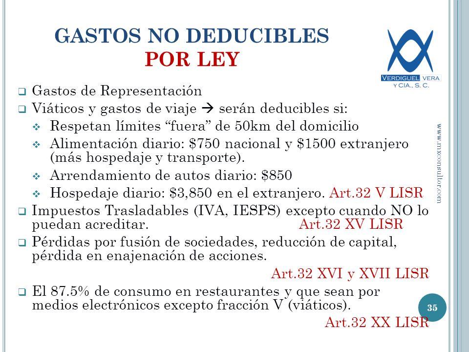 GASTOS NO DEDUCIBLES POR LEY