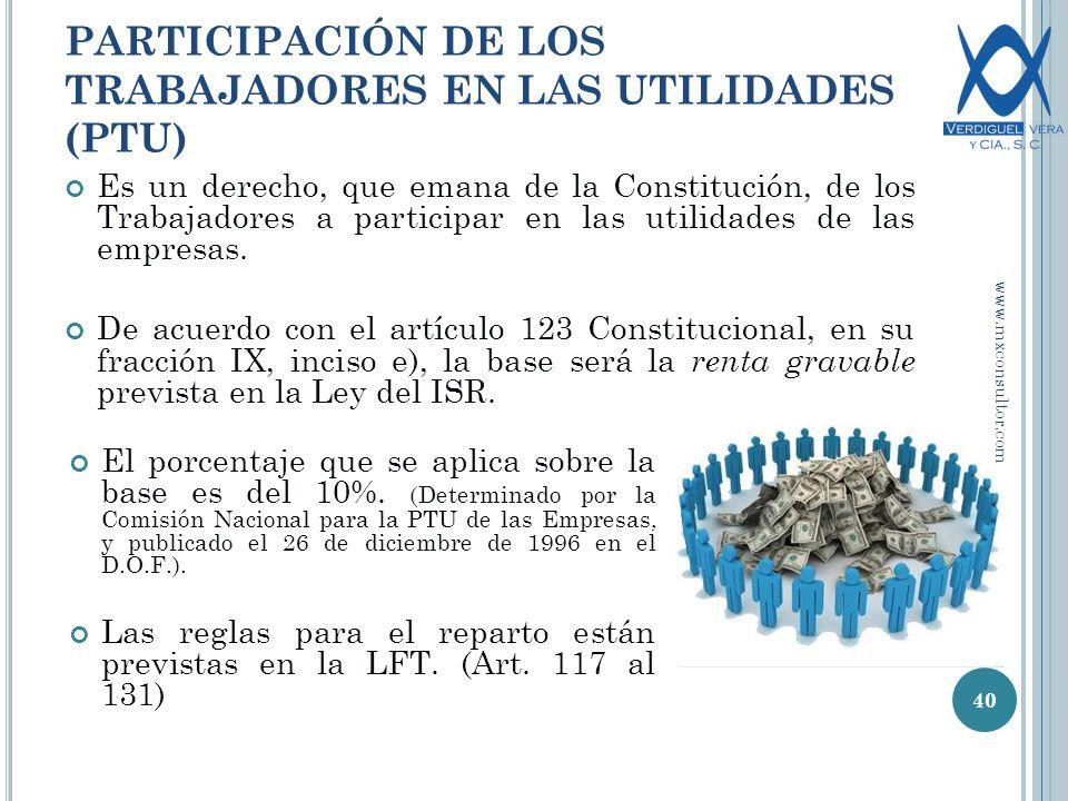 PARTICIPACIÓN DE LOS TRABAJADORES EN LAS UTILIDADES (PTU)