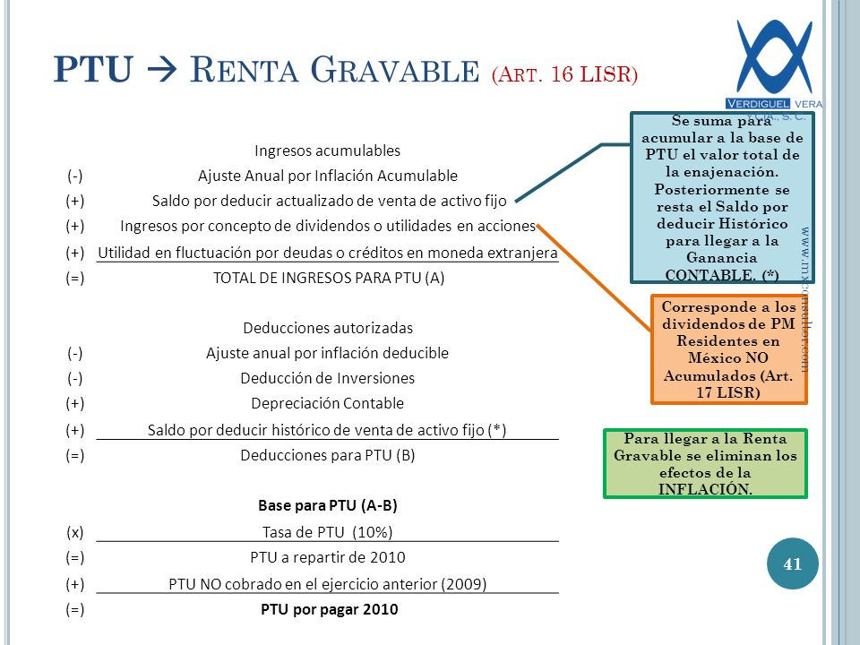 PTU  Renta Gravable (Art. 16 LISR)