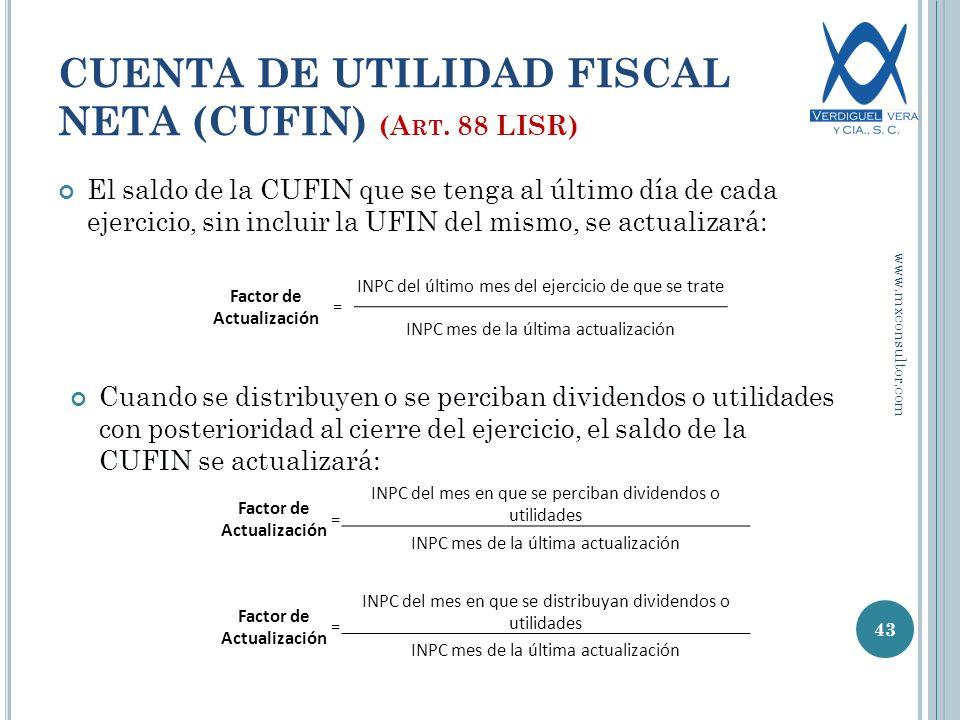 CUENTA DE UTILIDAD FISCAL NETA (CUFIN) (Art. 88 LISR)