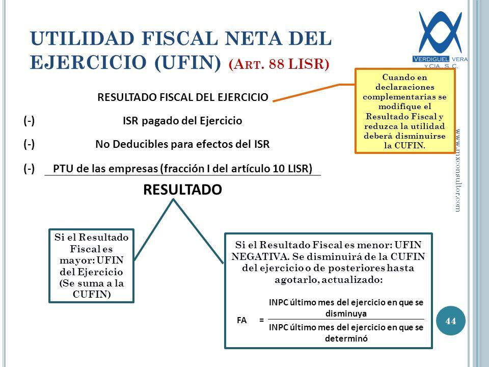 UTILIDAD FISCAL NETA DEL EJERCICIO (UFIN) (Art. 88 LISR)