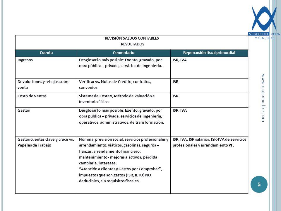 REVISIÓN SALDOS CONTABLES Repercusión fiscal primordial
