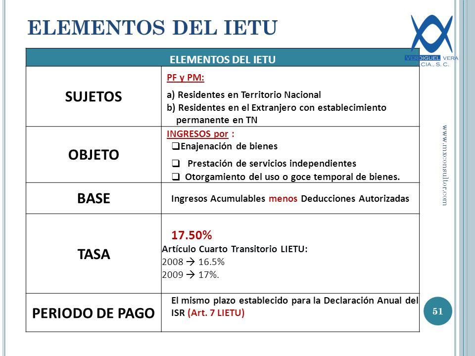 ELEMENTOS DEL IETU SUJETOS OBJETO BASE TASA PERIODO DE PAGO 17.50%