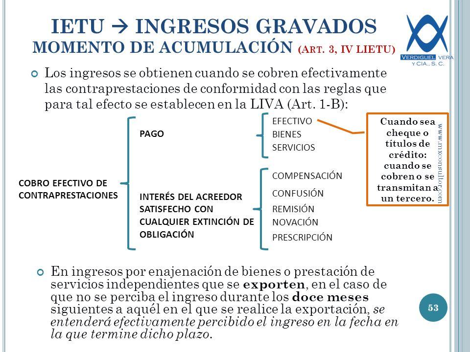 IETU  INGRESOS GRAVADOS MOMENTO DE ACUMULACIÓN (Art. 3, IV LIETU)