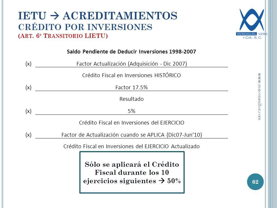 Saldo Pendiente de Deducir Inversiones 1998-2007