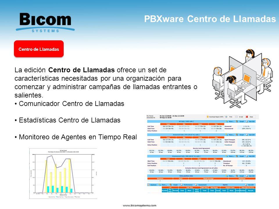PBXware Centro de Llamadas