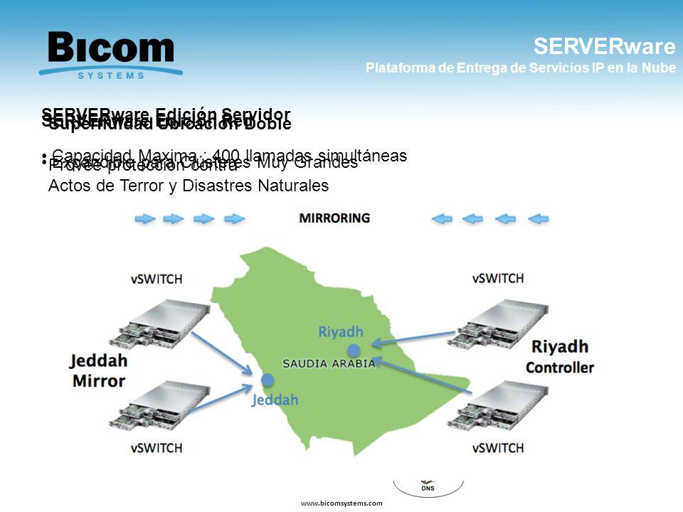 SERVERware SERVERware Edición Servidor SERVERware Edición Red