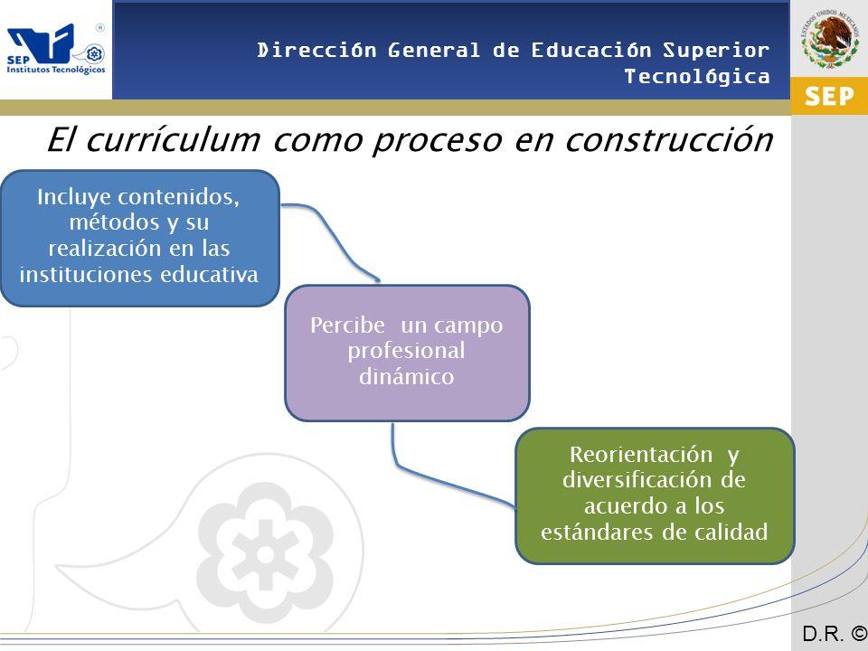 El currículum como proceso en construcción