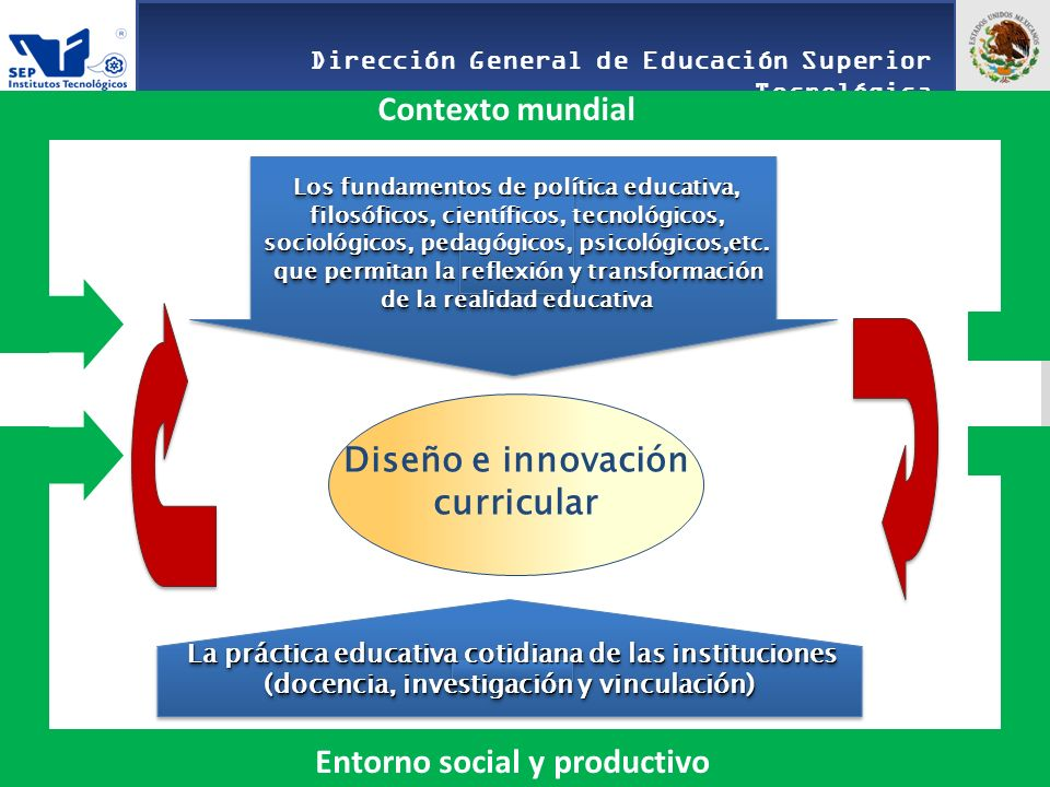 Entorno social y productivo