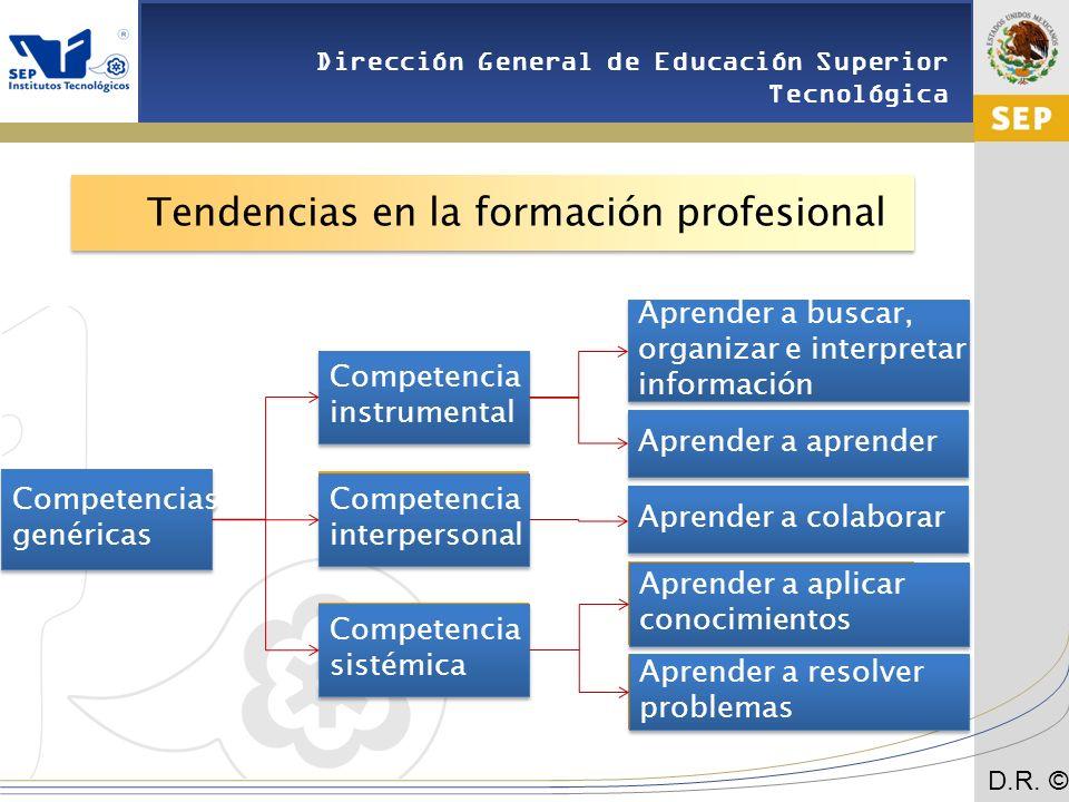 Tendencias en la formación profesional