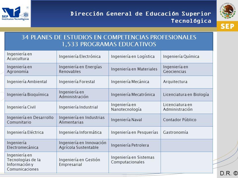 34 PLANES DE ESTUDIOS EN COMPETENCIAS PROFESIONALES