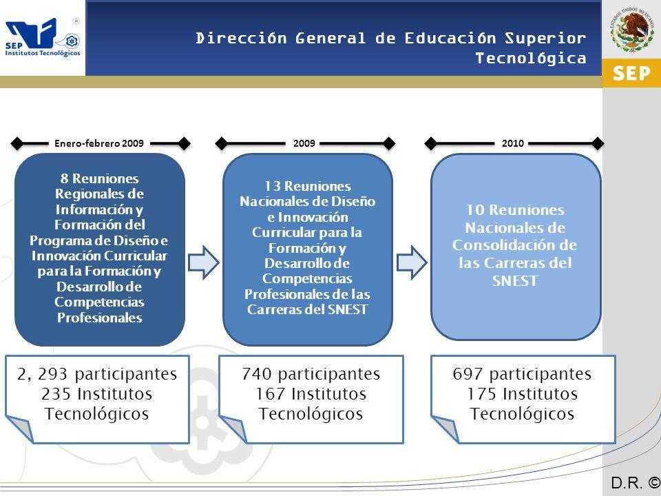 10 Reuniones Nacionales de Consolidación de las Carreras del SNEST