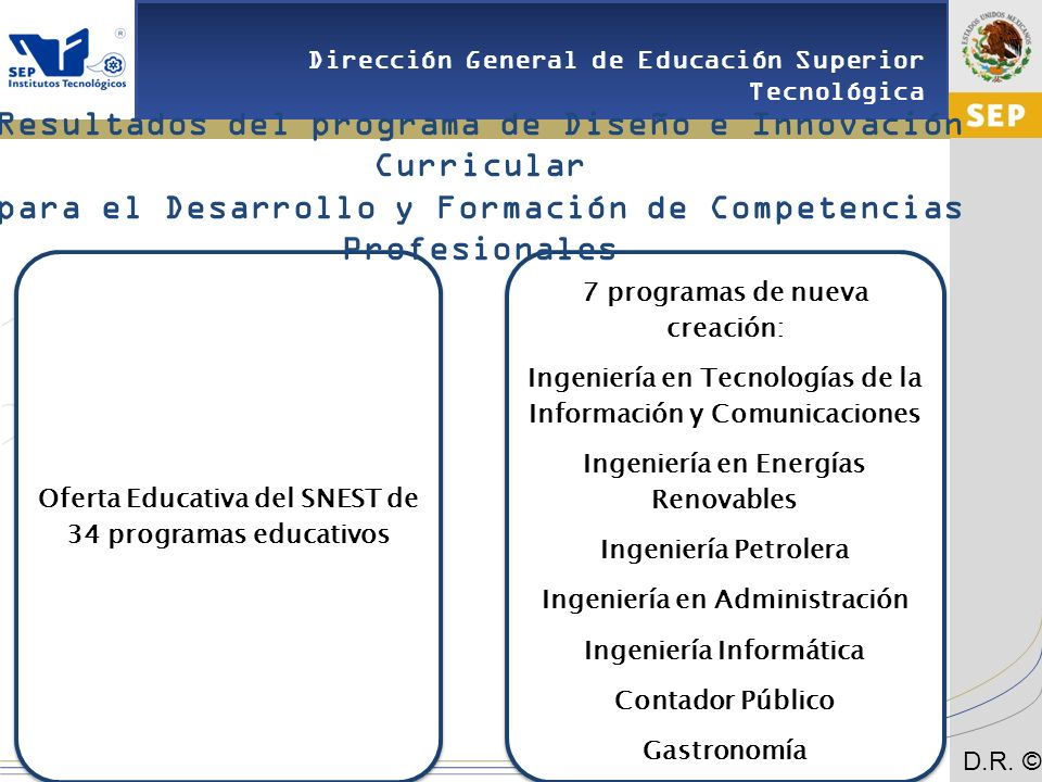 Resultados del programa de Diseño e Innovación Curricular
