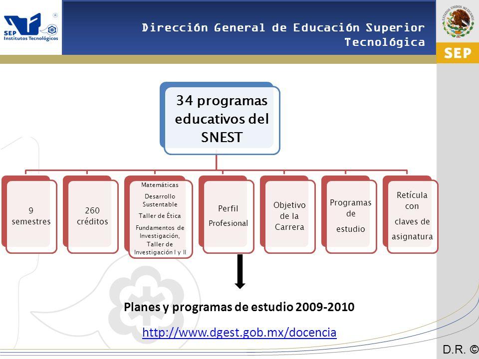 34 programas educativos del SNEST