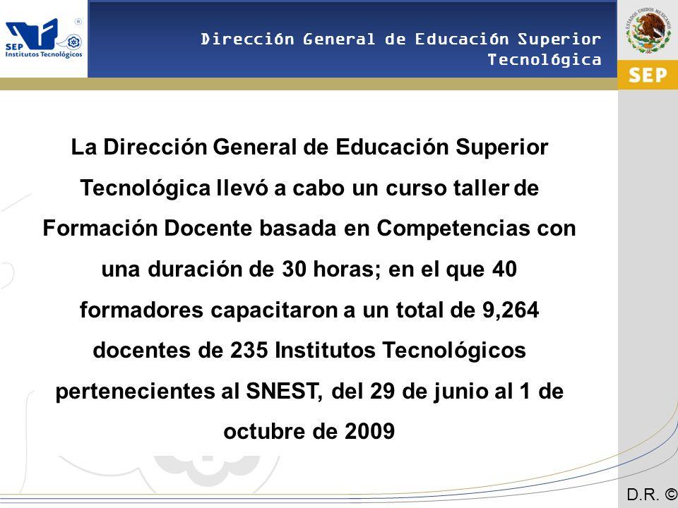 La Dirección General de Educación Superior Tecnológica llevó a cabo un curso taller de Formación Docente basada en Competencias con una duración de 30 horas; en el que 40 formadores capacitaron a un total de 9,264 docentes de 235 Institutos Tecnológicos pertenecientes al SNEST, del 29 de junio al 1 de octubre de 2009